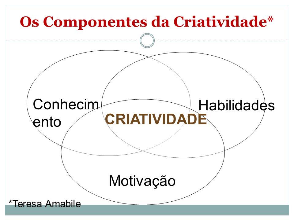 Os Componentes da Criatividade*
