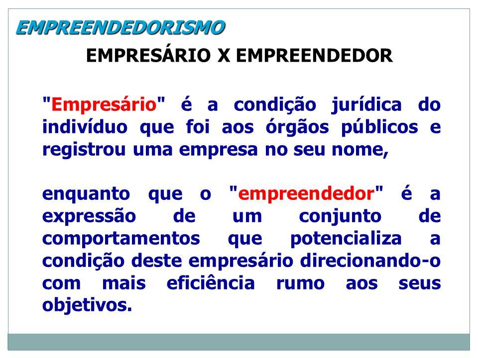 EMPREENDEDORISMO EMPRESÁRIO X EMPREENDEDOR.