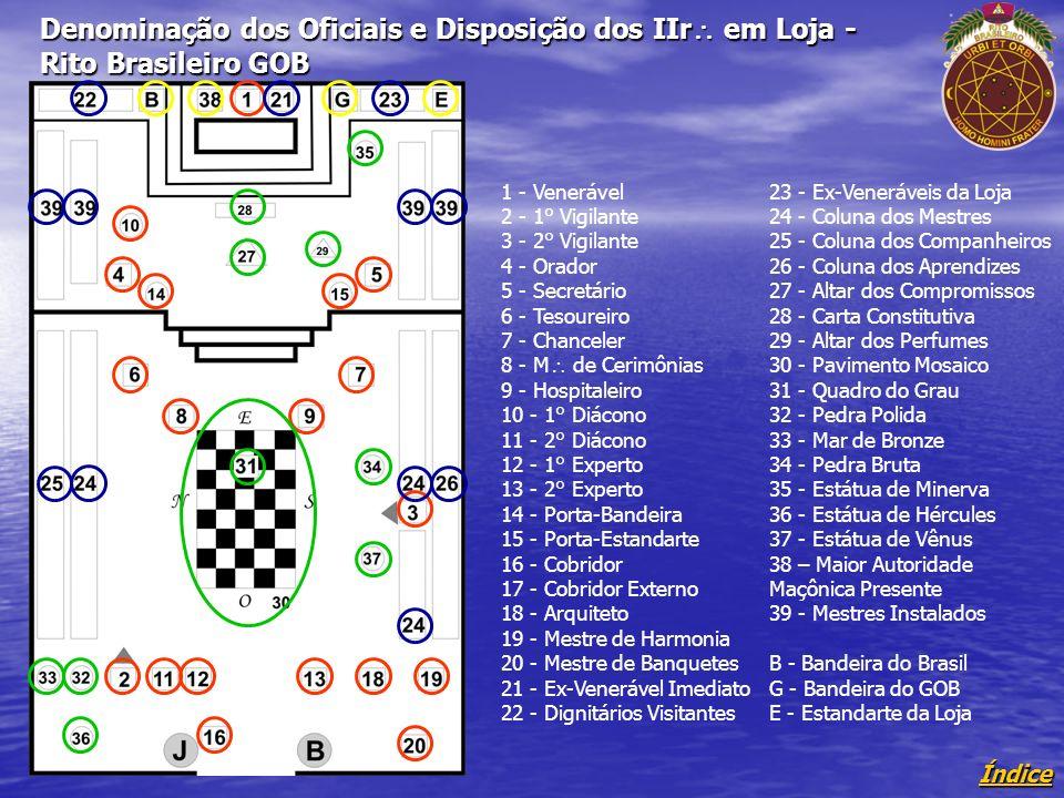 Denominação dos Oficiais e Disposição dos IIr em Loja - Rito Brasileiro GOB