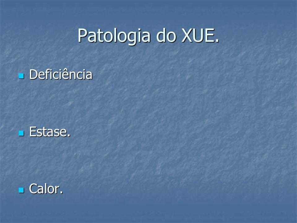Patologia do XUE. Deficiência Estase. Calor.