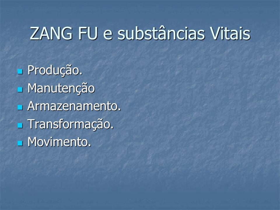 ZANG FU e substâncias Vitais