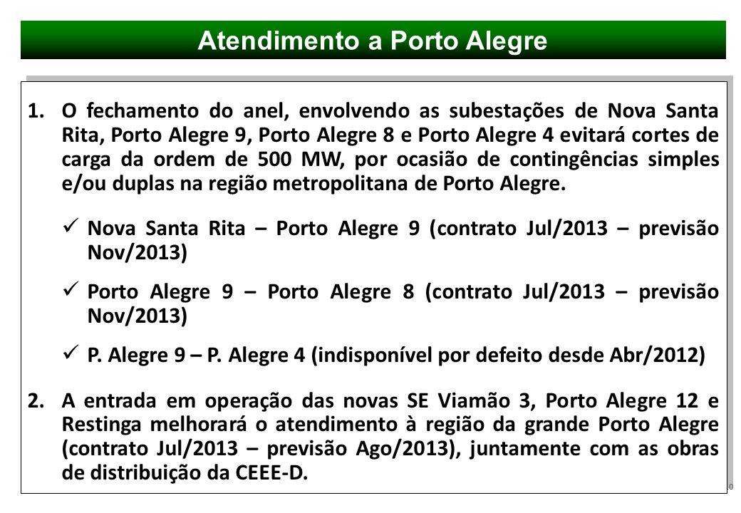 Atendimento a Porto Alegre