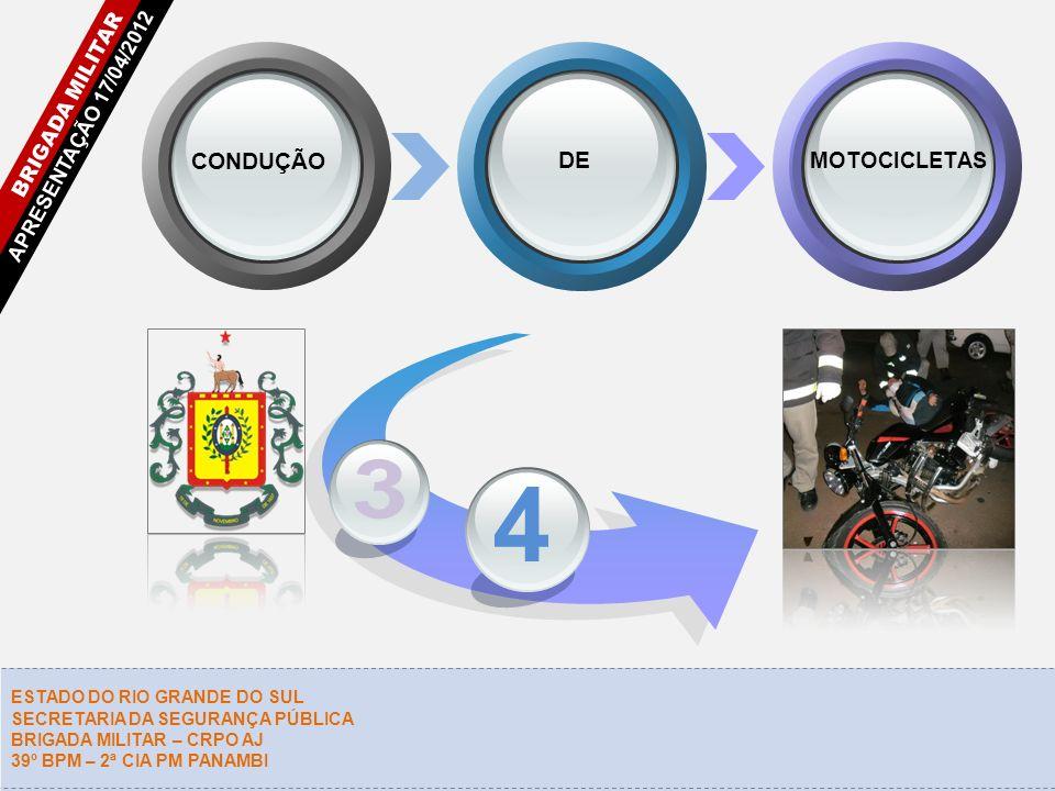 CONDUÇÃO DE MOTOCICLETAS BRIGADA MILITAR APRESENTAÇÃO 17/04/2012