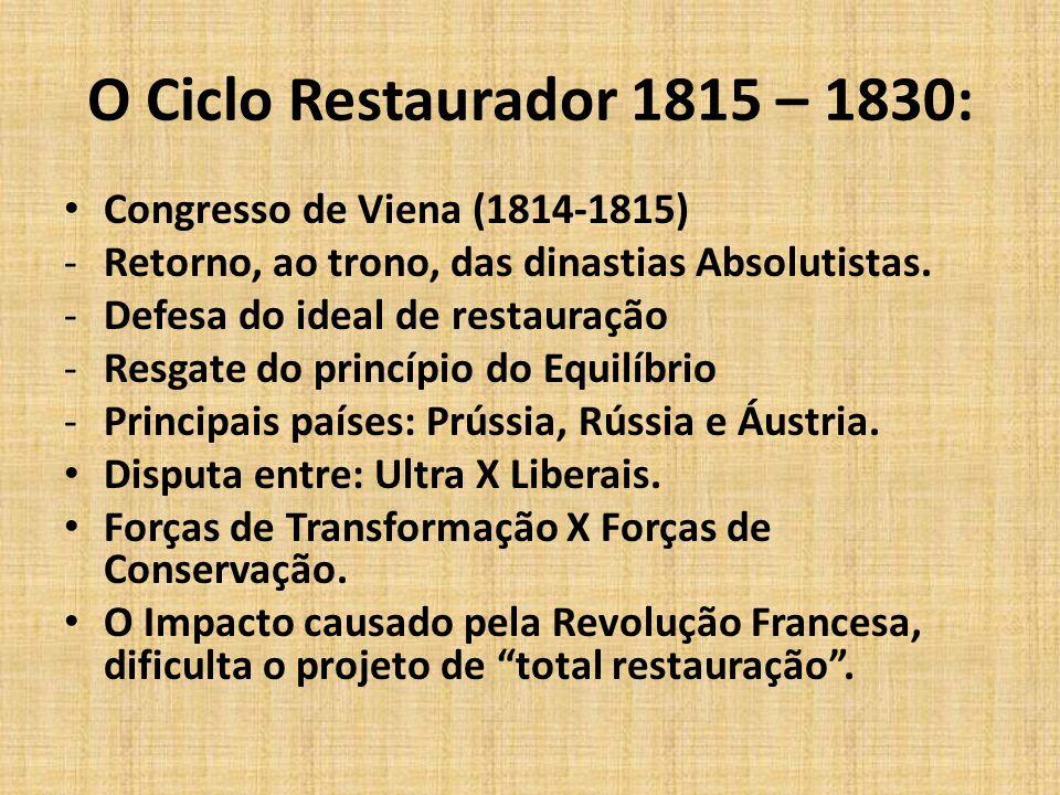 O Ciclo Restaurador 1815 – 1830: Congresso de Viena (1814-1815)