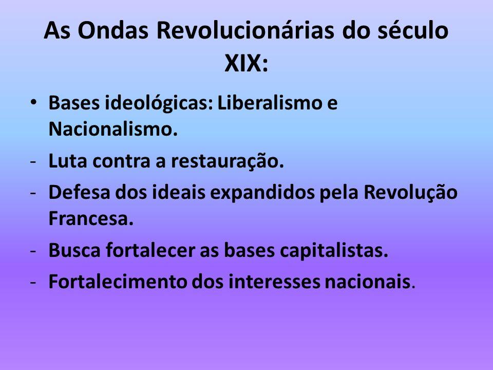 As Ondas Revolucionárias do século XIX: