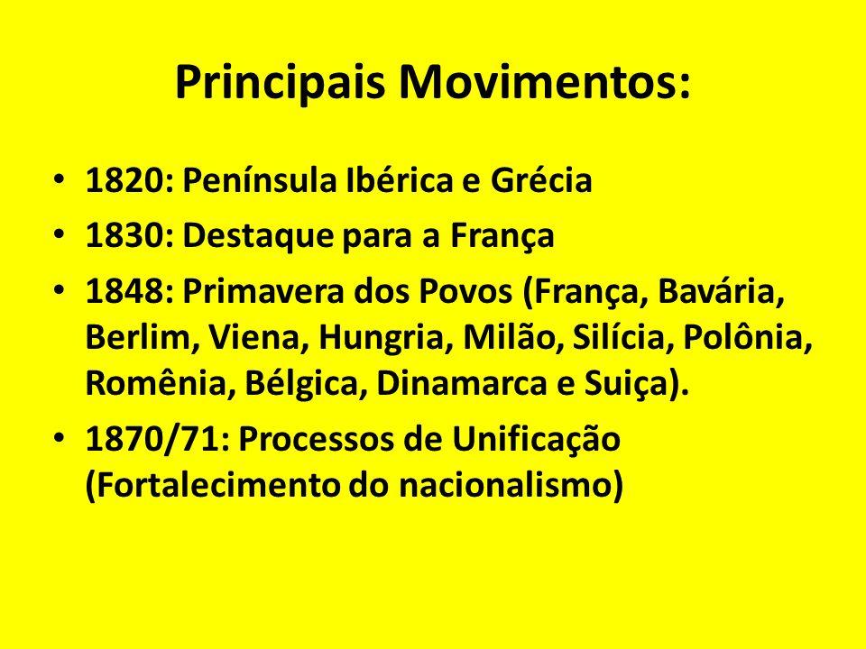 Principais Movimentos: