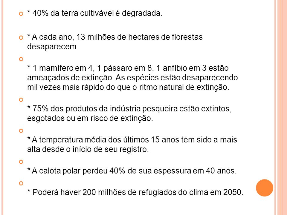 * 40% da terra cultivável é degradada.