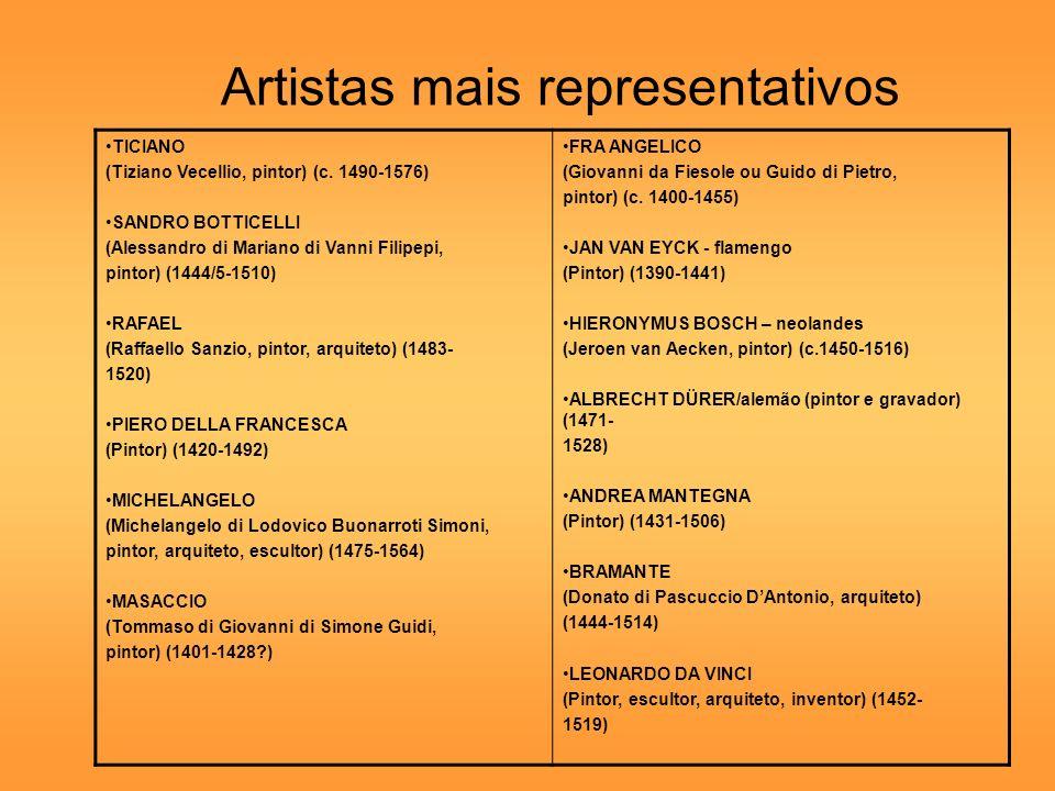 Artistas mais representativos