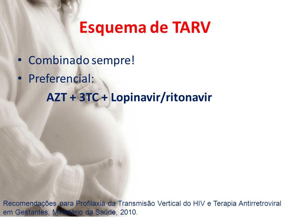 Esquema de TARV Combinado sempre! Preferencial: