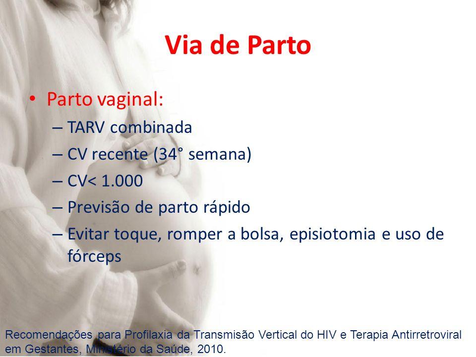 Via de Parto Parto vaginal: TARV combinada CV recente (34° semana)