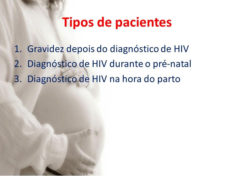 Tipos de pacientes Gravidez depois do diagnóstico de HIV