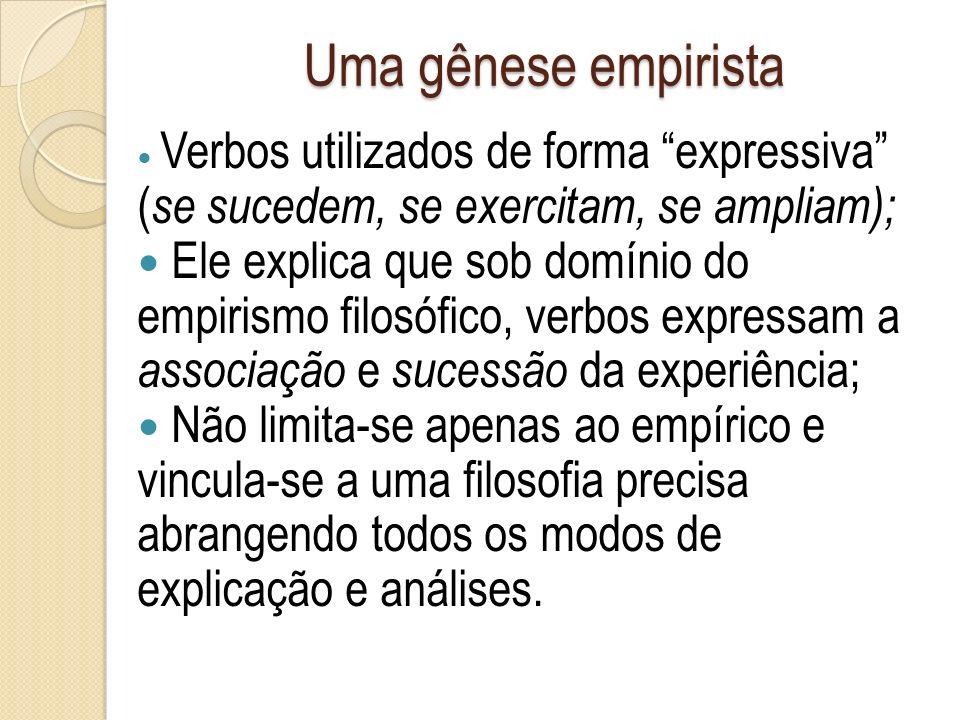 Uma gênese empirista Verbos utilizados de forma expressiva (se sucedem, se exercitam, se ampliam);