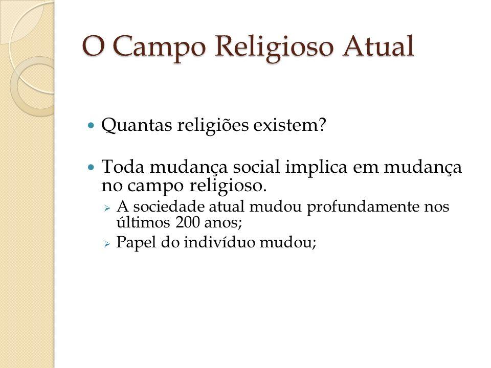 O Campo Religioso Atual
