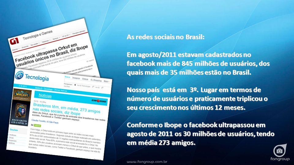 As redes sociais no Brasil: Em agosto/2011 estavam cadastrados no facebook mais de 845 milhões de usuários, dos quais mais de 35 milhões estão no Brasil.