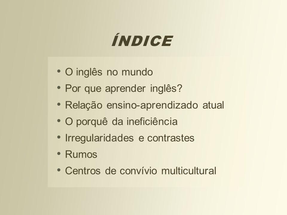 ÍNDICE O inglês no mundo Por que aprender inglês