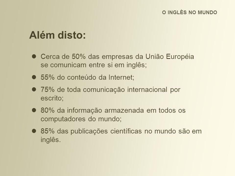 O INGLÊS NO MUNDO Além disto: Cerca de 50% das empresas da União Européia se comunicam entre si em inglês;
