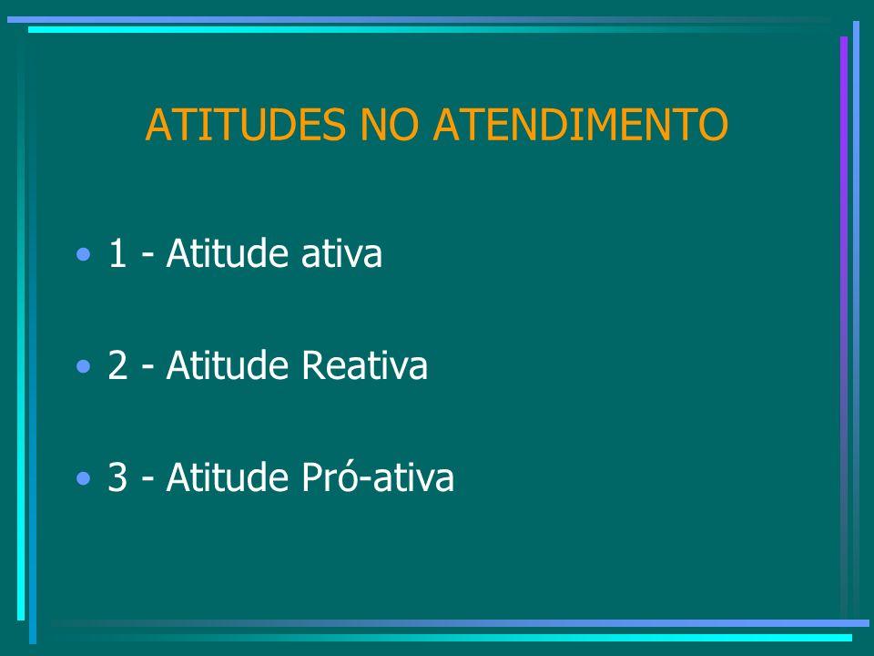 ATITUDES NO ATENDIMENTO