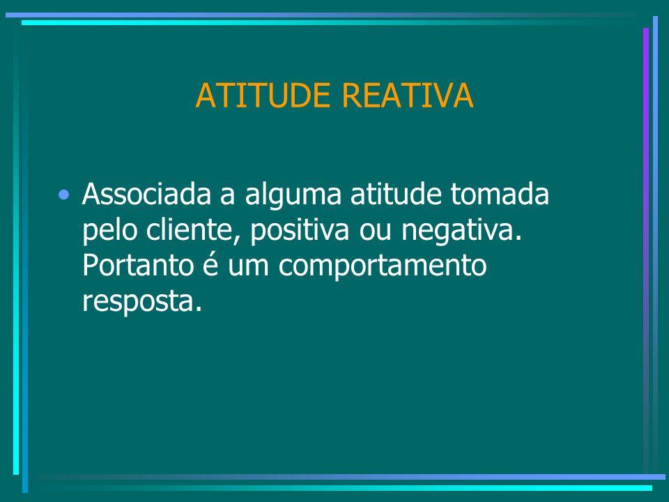 ATITUDE REATIVA Associada a alguma atitude tomada pelo cliente, positiva ou negativa.