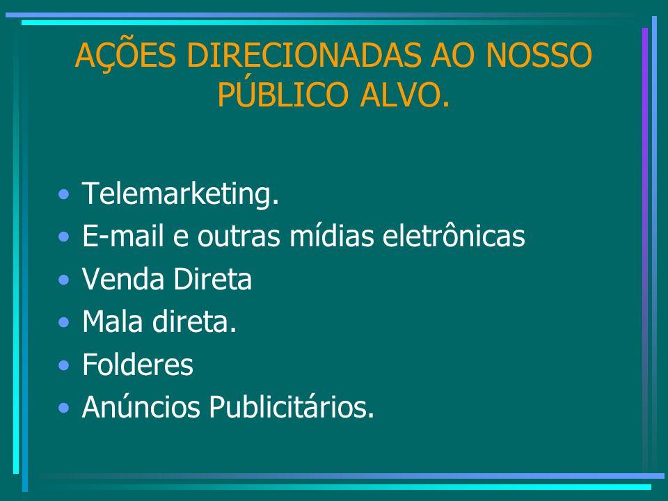 AÇÕES DIRECIONADAS AO NOSSO PÚBLICO ALVO.