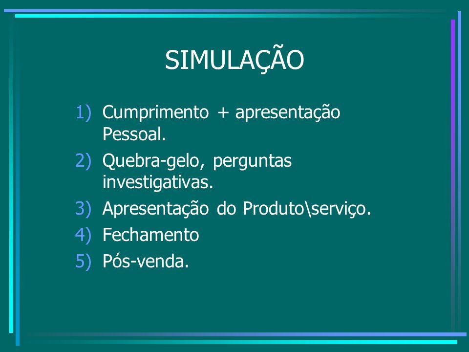 SIMULAÇÃO Cumprimento + apresentação Pessoal.