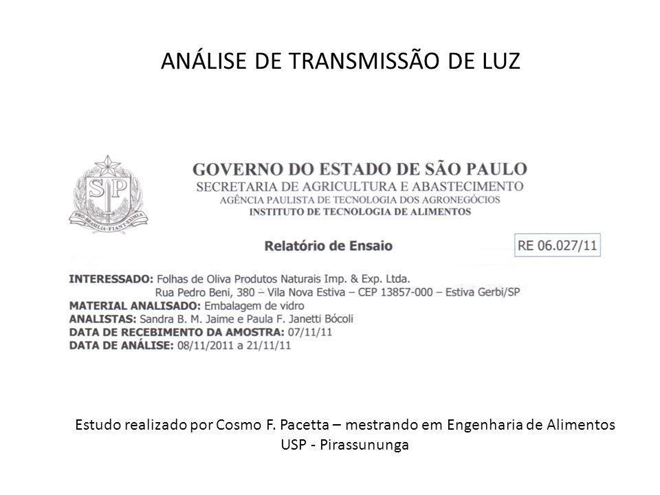 ANÁLISE DE TRANSMISSÃO DE LUZ