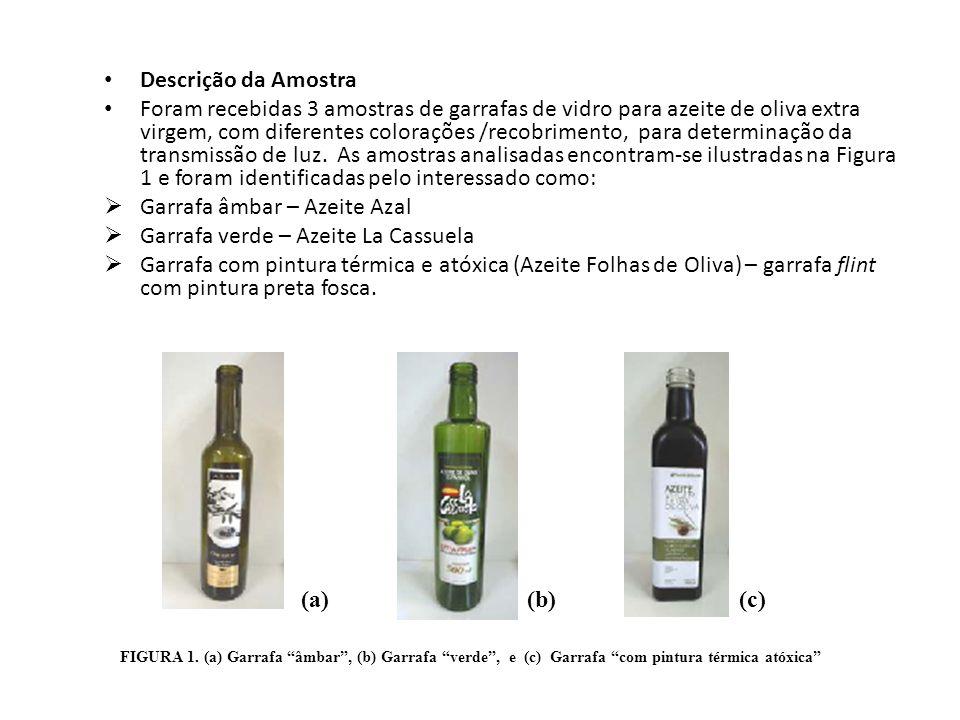 Garrafa âmbar – Azeite Azal Garrafa verde – Azeite La Cassuela