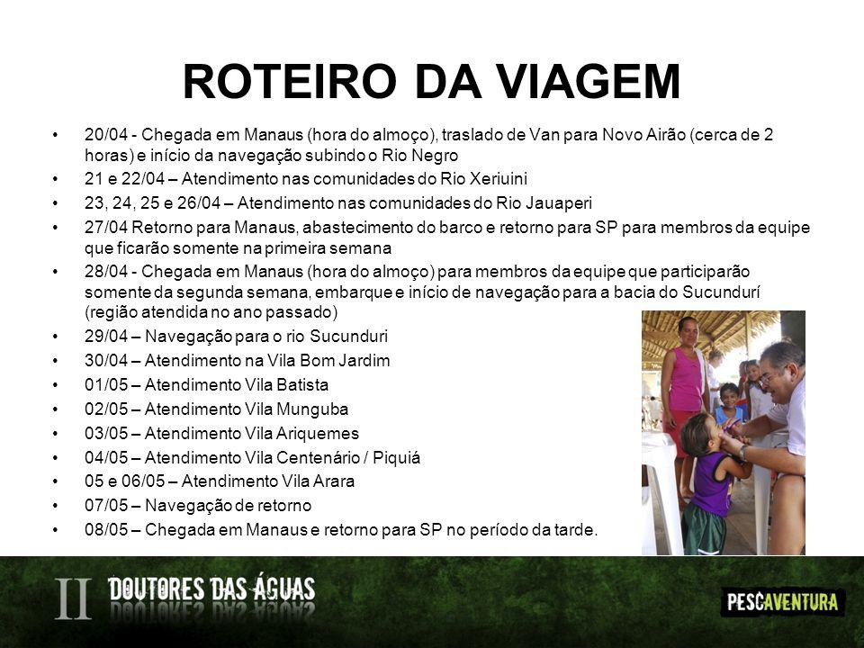 ROTEIRO DA VIAGEM