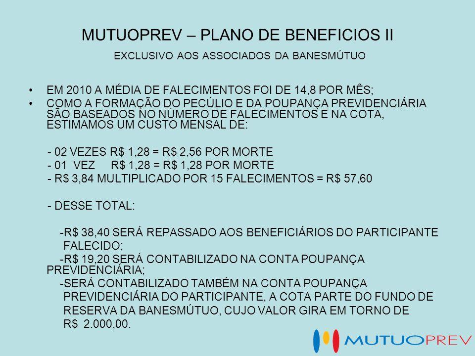 MUTUOPREV – PLANO DE BENEFICIOS II EXCLUSIVO AOS ASSOCIADOS DA BANESMÚTUO