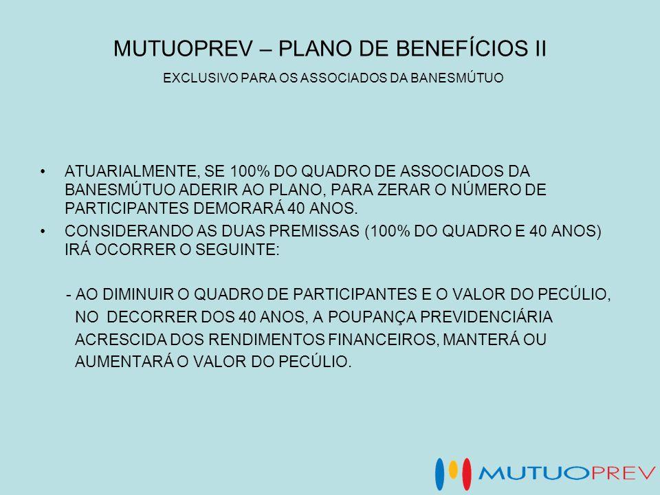 MUTUOPREV – PLANO DE BENEFÍCIOS II EXCLUSIVO PARA OS ASSOCIADOS DA BANESMÚTUO