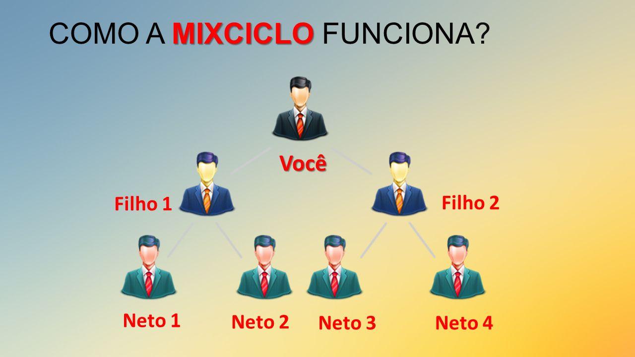 COMO A MIXCICLO FUNCIONA