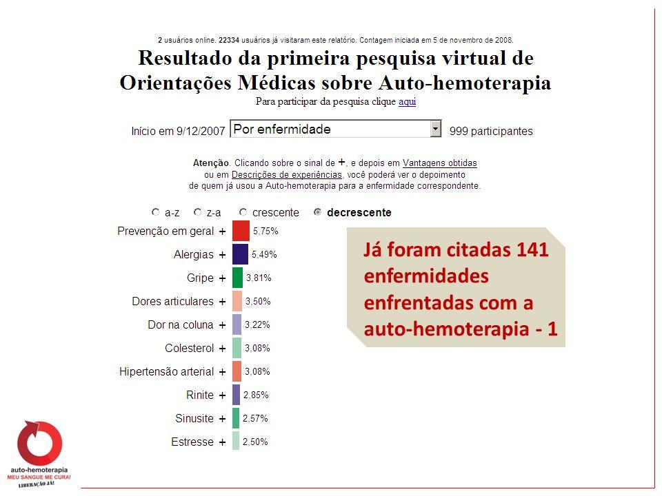 Já foram citadas 141 enfermidades enfrentadas com a auto-hemoterapia - 1