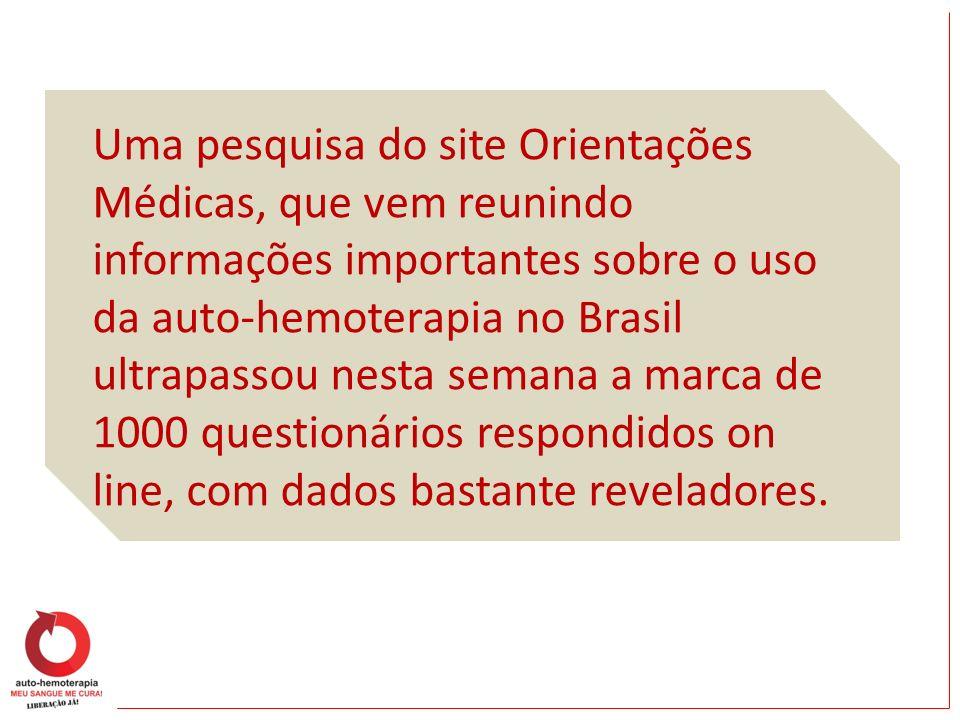 Uma pesquisa do site Orientações Médicas, que vem reunindo informações importantes sobre o uso da auto-hemoterapia no Brasil ultrapassou nesta semana a marca de 1000 questionários respondidos on line, com dados bastante reveladores.
