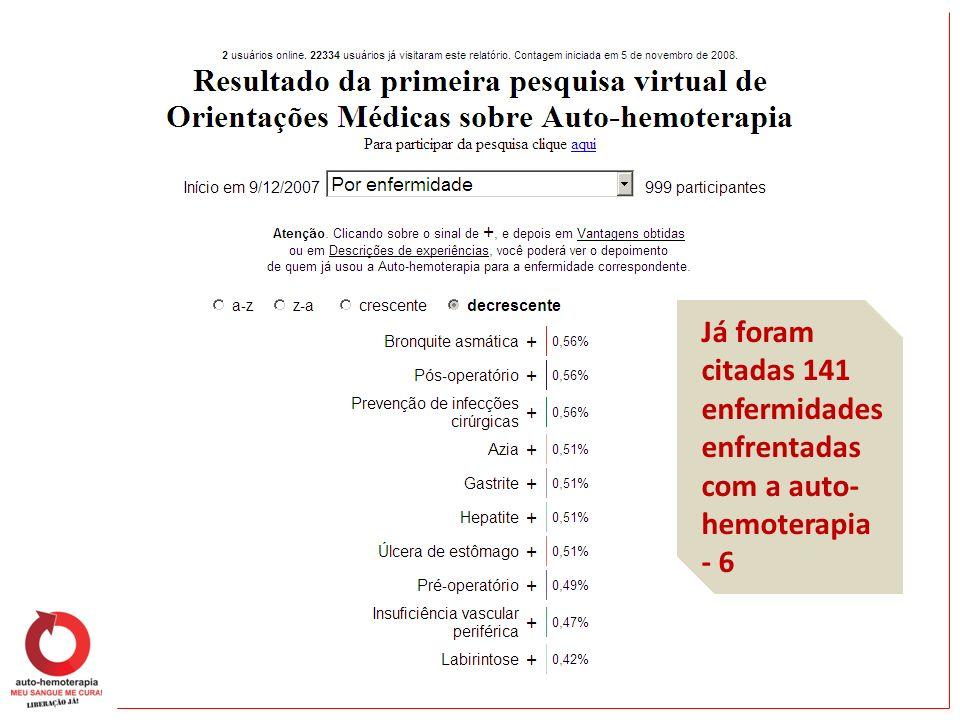 Já foram citadas 141 enfermidades enfrentadas com a auto-hemoterapia - 6