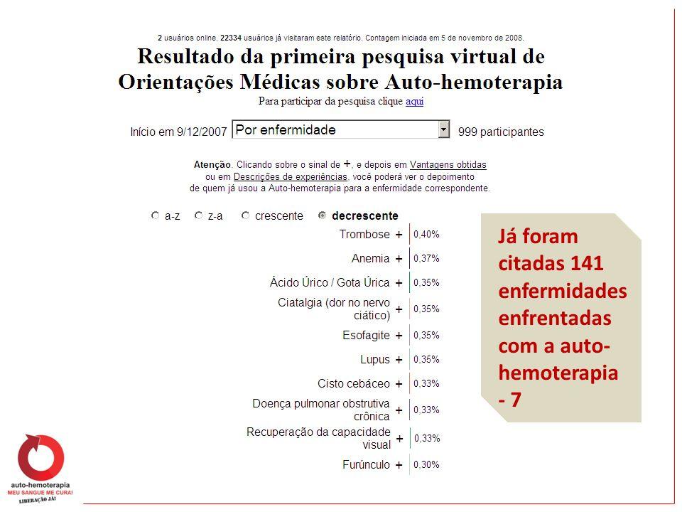 Já foram citadas 141 enfermidades enfrentadas com a auto-hemoterapia - 7