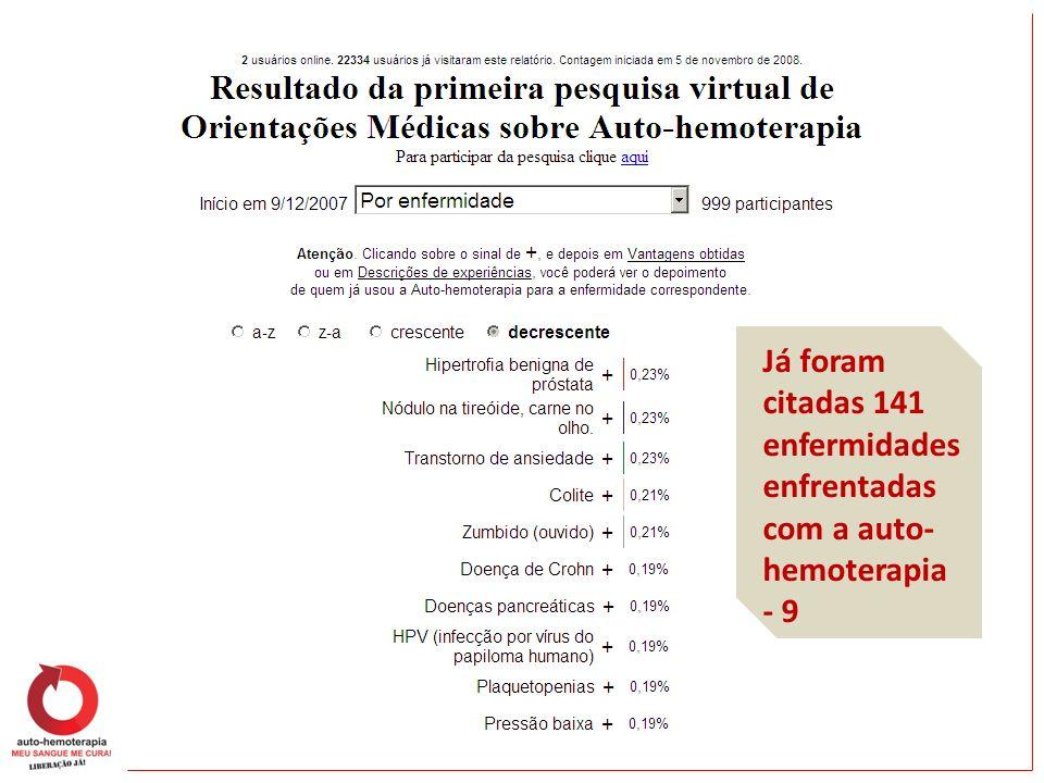 Já foram citadas 141 enfermidades enfrentadas com a auto-hemoterapia - 9