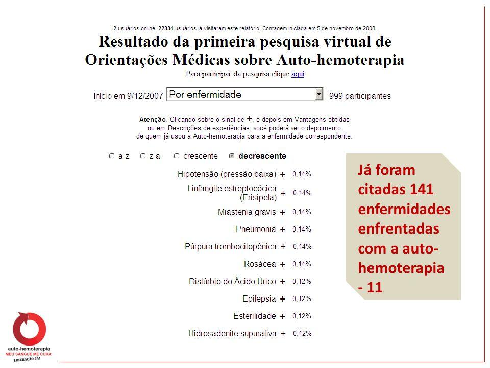 Já foram citadas 141 enfermidades enfrentadas com a auto-hemoterapia - 11