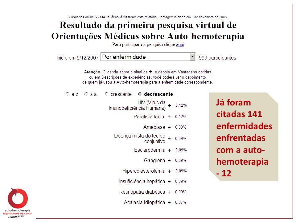 Já foram citadas 141 enfermidades enfrentadas com a auto-hemoterapia - 12