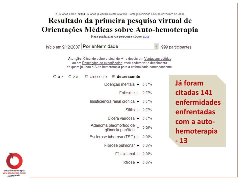 Já foram citadas 141 enfermidades enfrentadas com a auto-hemoterapia - 13