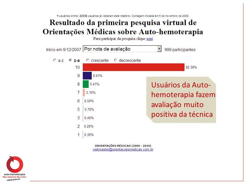 Usuários da Auto-hemoterapia fazem avaliação muito positiva da técnica