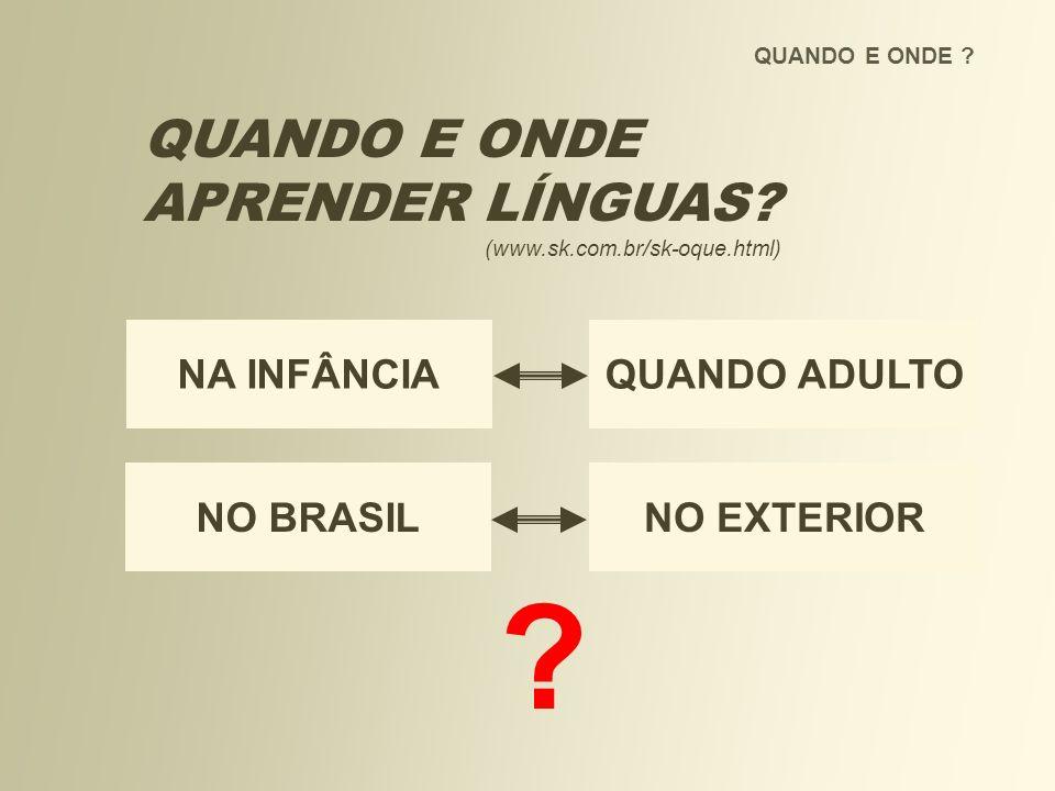 QUANDO E ONDE APRENDER LÍNGUAS NA INFÂNCIA QUANDO ADULTO NO BRASIL