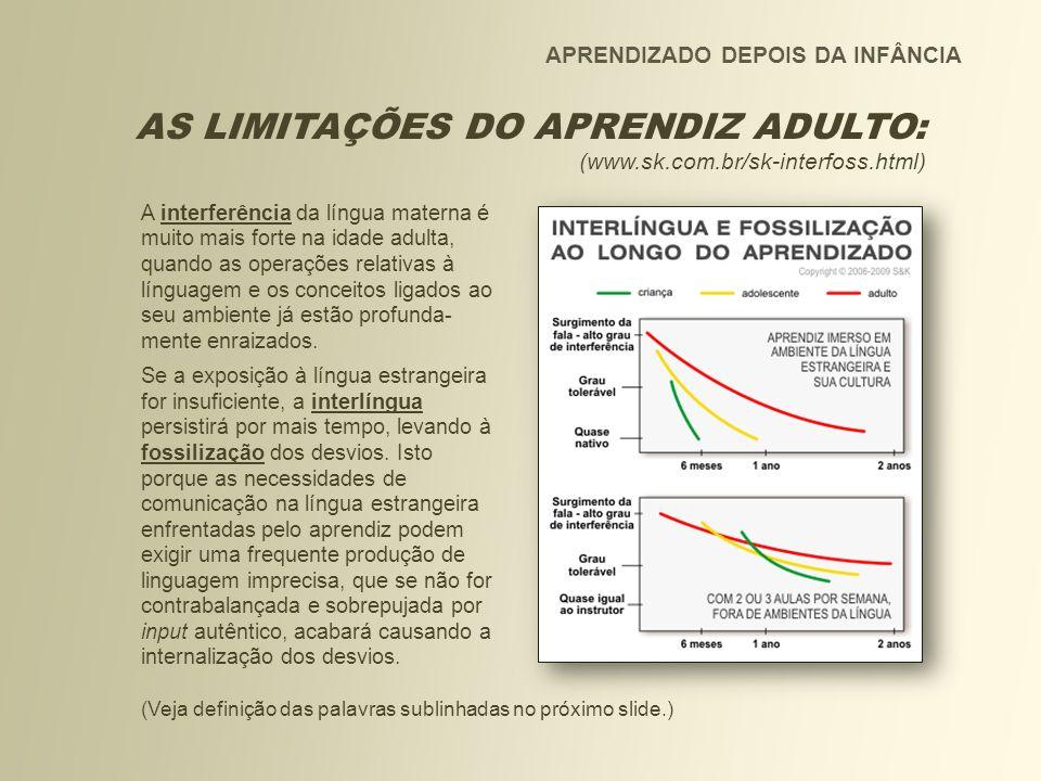 AS LIMITAÇÕES DO APRENDIZ ADULTO: