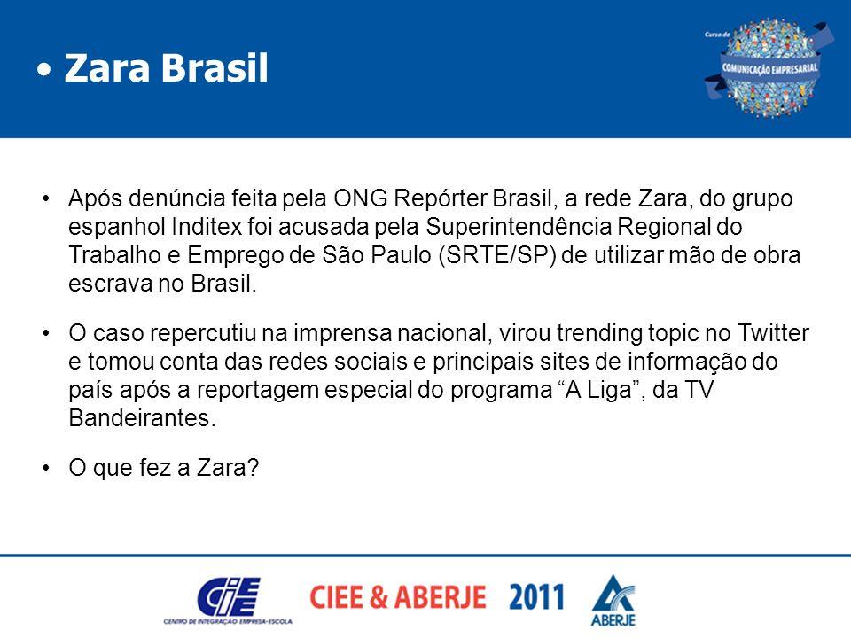 • Zara Brasil