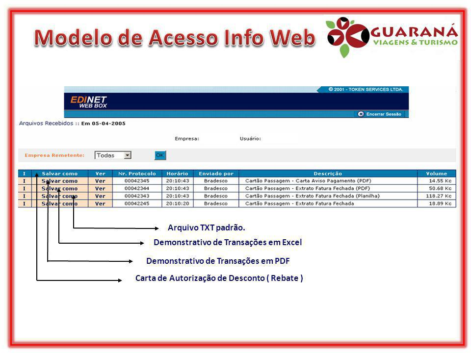 Modelo de Acesso Info Web