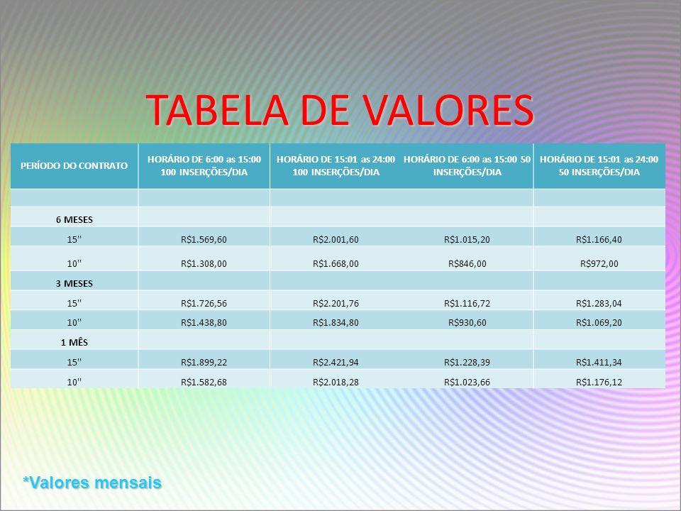 TABELA DE VALORES *Valores mensais PERÍODO DO CONTRATO