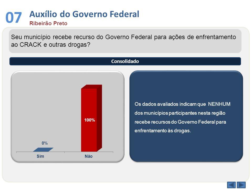 07 Auxílio do Governo Federal