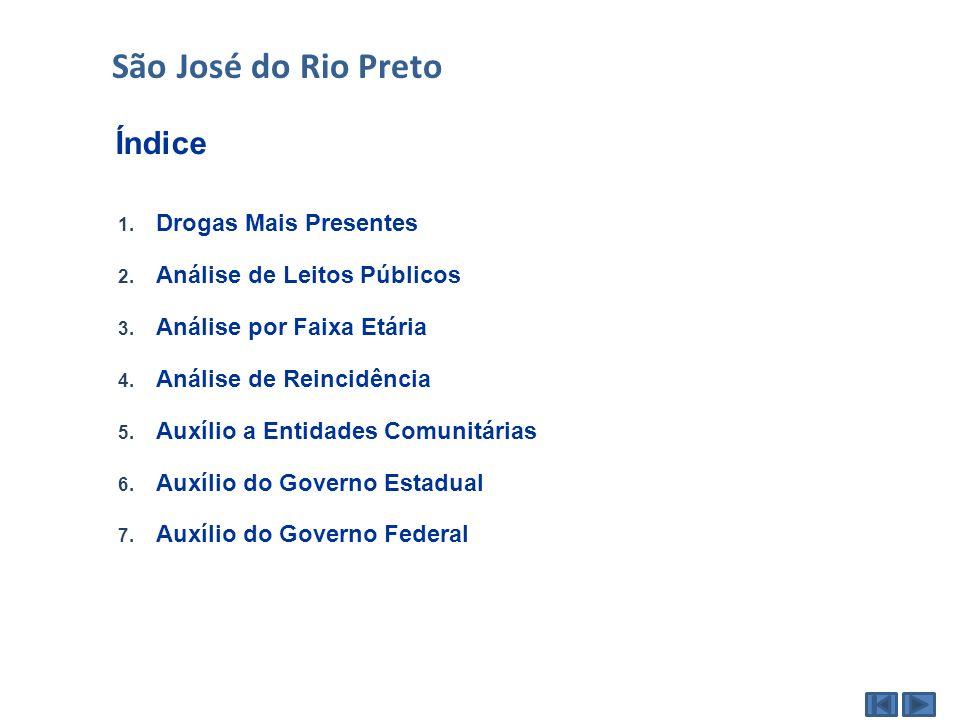 São José do Rio Preto Índice Drogas Mais Presentes