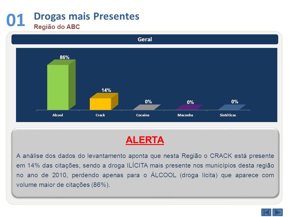 01 Drogas mais Presentes ALERTA Região do ABC Geral