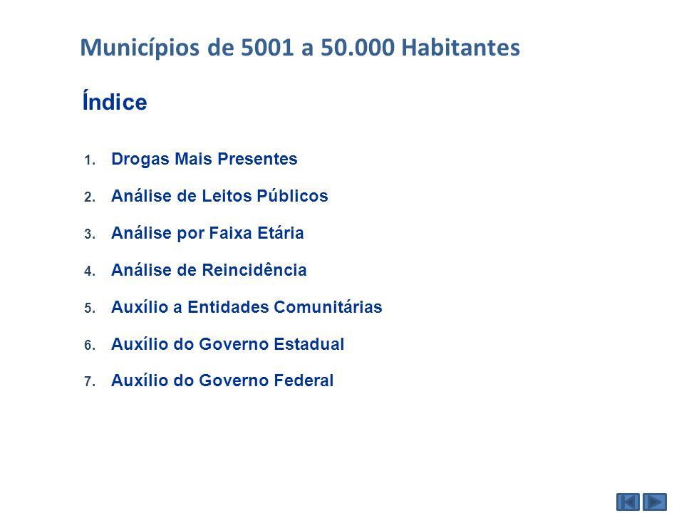Municípios de 5001 a 50.000 Habitantes