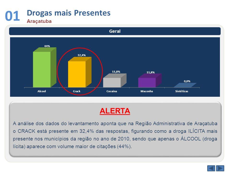 01 Drogas mais Presentes ALERTA Araçatuba Geral