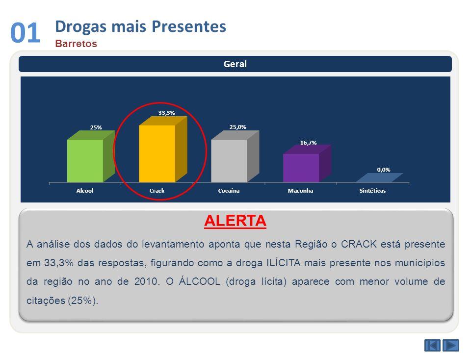 01 Drogas mais Presentes ALERTA Barretos Geral
